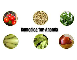 How to treat anemia naturally. Natural remedies for anemia